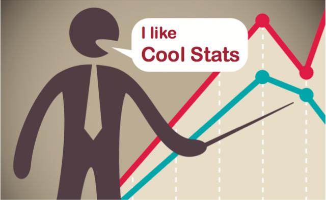 Cool Stats
